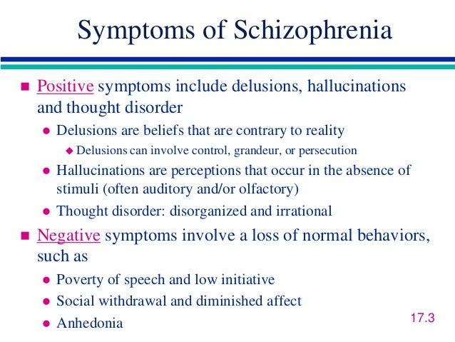 symptoms of sch... Schizophrenia Positive Symptoms