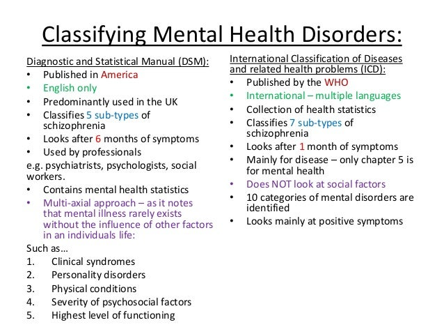 1 2 explain the key strengths and limitations of the psychiatric classification system They may have problems arising within themselves as a result of their psychiatric and alcohol and other drug and clashing philosophies of the mental health and addiction treatment systems for each having its own strengths and weaknesses these treatment systems have different clinical.