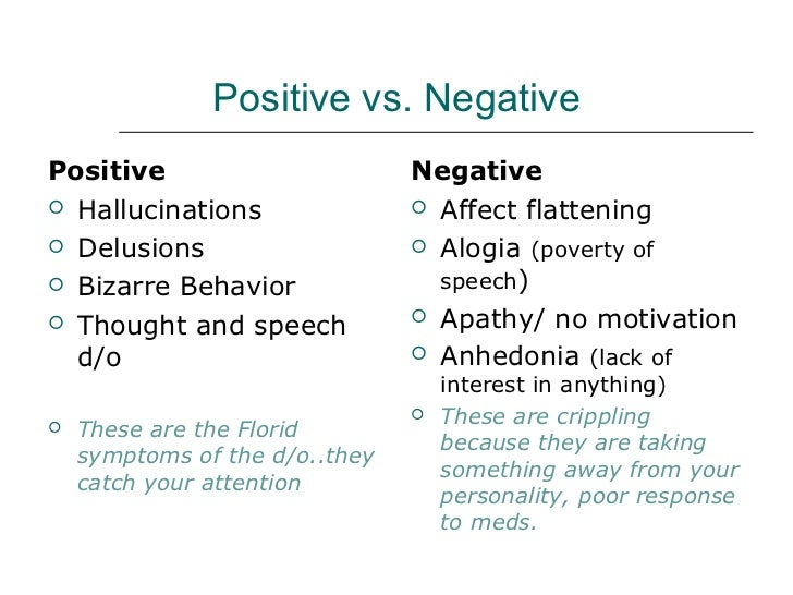 Schizophrenia P... Schizophrenia Positive Symptoms