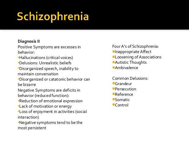 Symptoms & Types