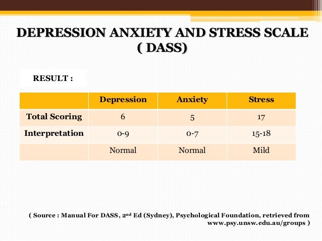 case study of depression and anxiety Case study – psychology and anxiety / stress no comments on case study – psychology and anxiety  student who has clinical depression and experiences acute.
