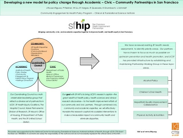 Developing a new model for policy change through Academic – Civic – Community Partnerships in San Francisco               ...