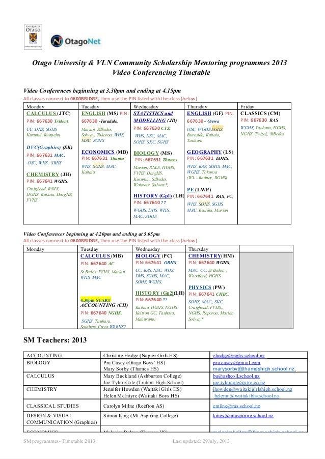 OtagoUniversity&VLNCommunityScholarshipMentoringprogrammes2013 VideoConferencingTimetable VideoConferences...