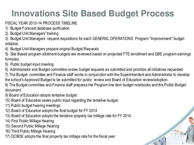 School Budget Sample