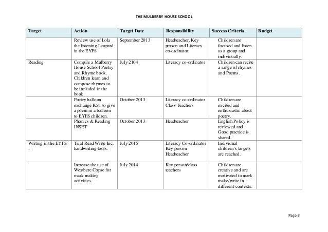 School Improvement Plan Template  Plan Template