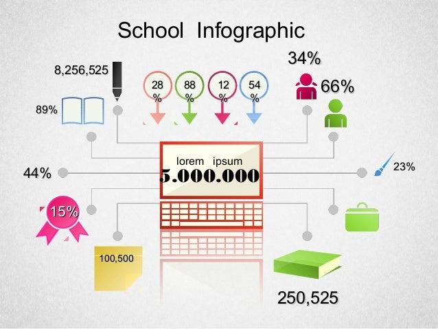 School Infographic lorem ipsum 5.000.00044%44% 34%34% 2828 %% 2323%% 1515%% 8888 %% 1212 %% 5454 %% 6666%% 250,525250,525 ...
