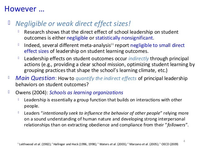 optimizing school climate through leadership Strategies for creating effective school leadership teams what do you think is the core value or factor that allows the [school] to pull through difficult times if this core value/factor did not exist, how would that make your.