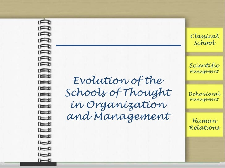 evolution of the management school of Management thinking and practice have evolved over the last century as a result of increased understanding of human and organisational the evolution of management.