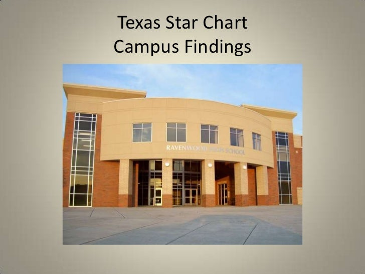 Texas Star ChartCampus Findings  <br />
