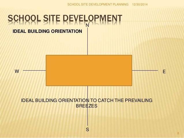School site development - Building orientation to optimize sun exposure ...