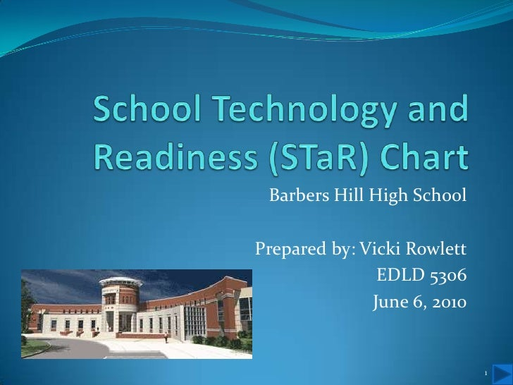 School Technology and Readiness (STaR) Chart<br />Barbers Hill High School<br />Prepared by: Vicki Rowlett<br />EDLD 5306<...