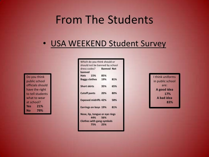 The Importance of Student School Attendance and Parents