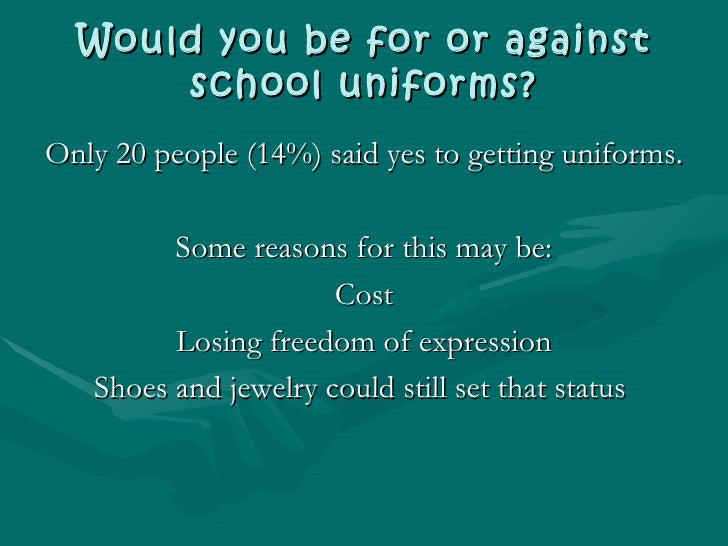 should students have to wear school uniforms persuasive essay Abe's amazing portfolio their students to wear uniforms i think students should be able to choose what they would like to wear to school and not have to wear.