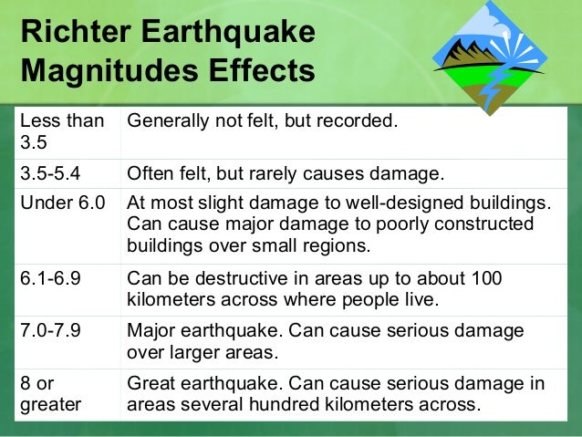 earthquake causes and effects essays