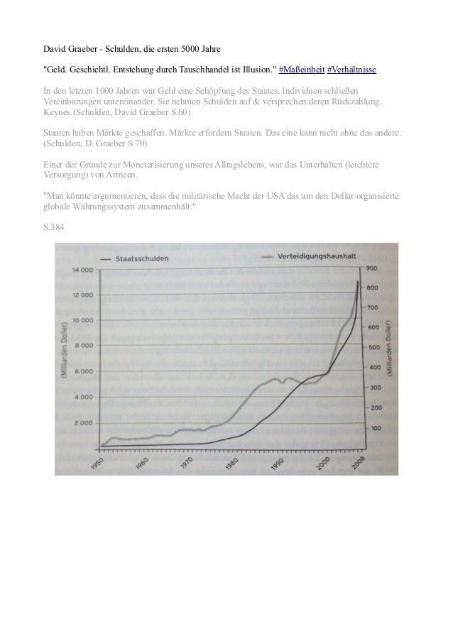 """David Graeber - Schulden, die ersten 5000 Jahre""""Geld. Geschichtl. Entstehung durch Tauschhandel ist Illusion."""" #Maßeinheit..."""