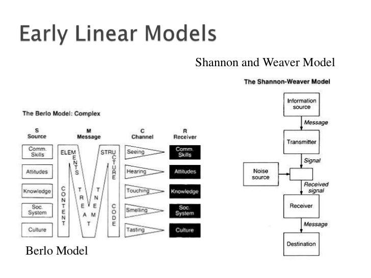 Early Linear Models<br />Shannon and Weaver Model<br />Berlo Model<br />