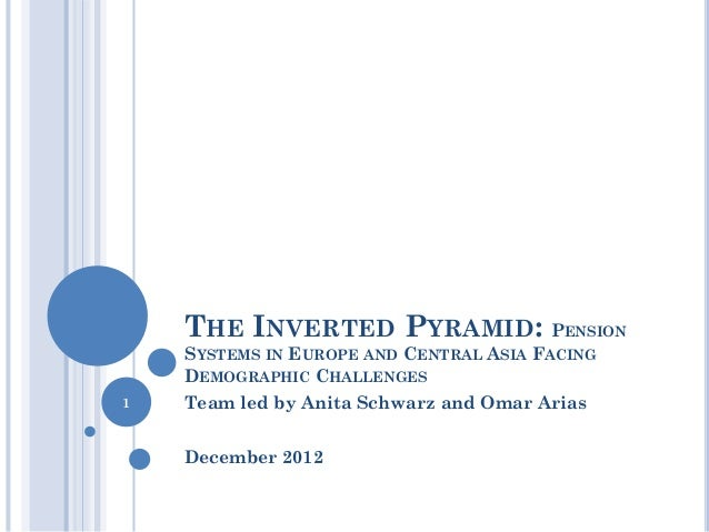THE INVERTED PYRAMID: PENSIONSYSTEMS IN EUROPE AND CENTRAL ASIA FACINGDEMOGRAPHIC CHALLENGESTeam led by Anita Schwarz and ...