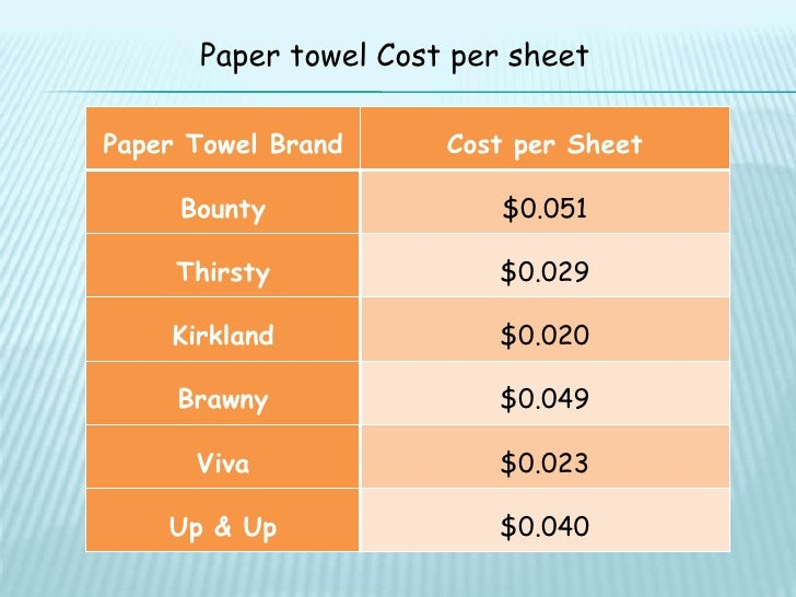 Paper towels research