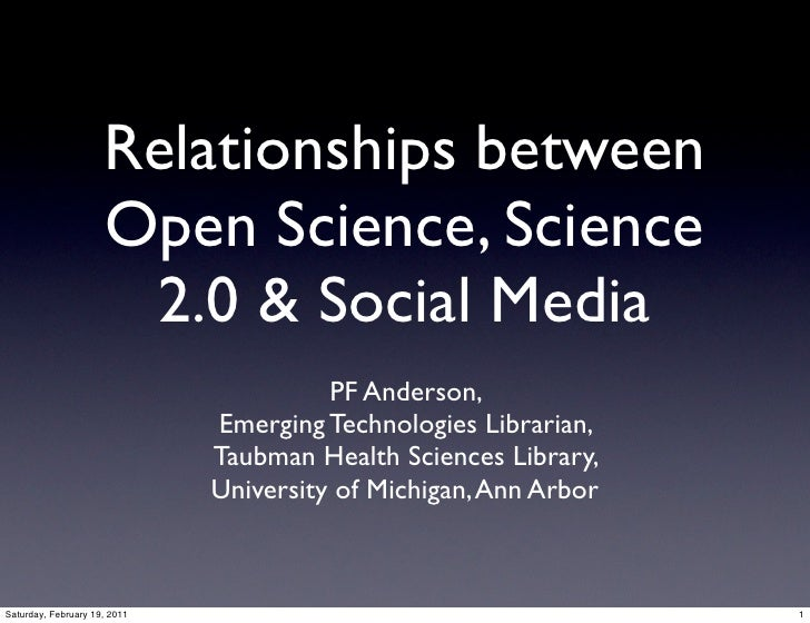Relationships between Open Science, Science 2.0, and Social Media