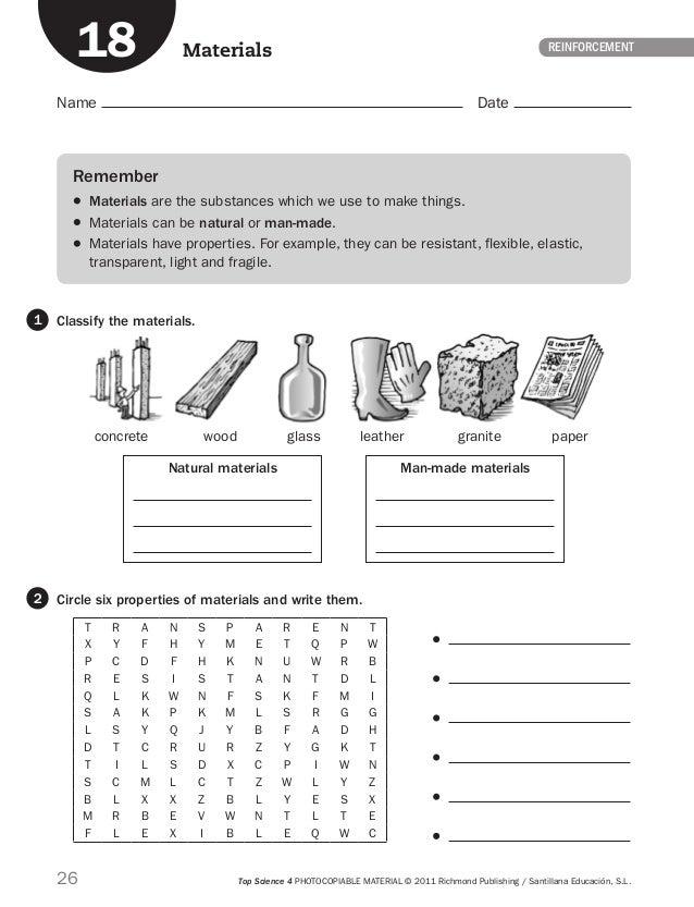 reinforcement chart
