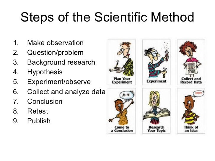 http://image.slidesharecdn.com/scienceandscientificmethod400-110831074652-phpapp02/95/scientific-method-and-experimental-design-4-728.jpg?cb=1314777476