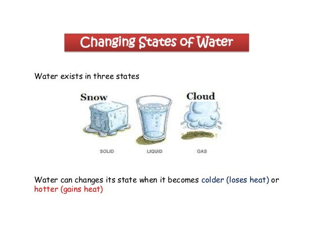 Science primary 4: Changing State of Water