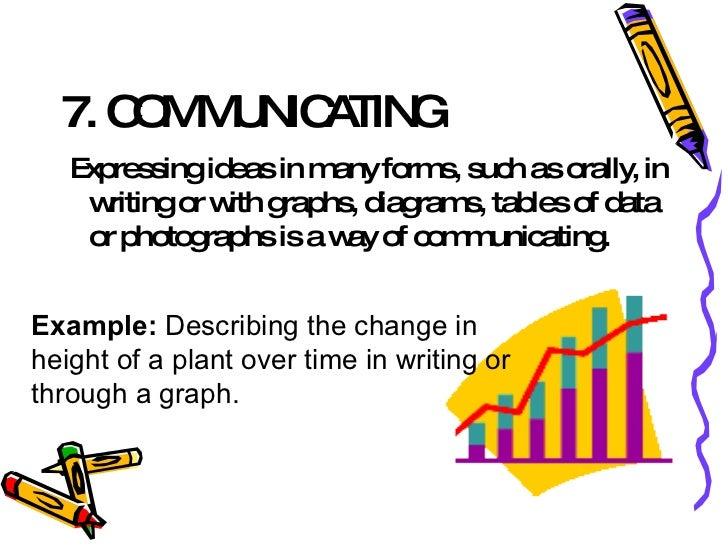 Worksheet Science Process Skills Worksheets science process skills worksheets www irade co skills