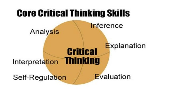 9 fallacies of critical thinking Welcome to part 9 of a 10 part series: how to get smarter: a guide to critical thinking, cognitive biases, and logical fallacies in this article we're looking at:.