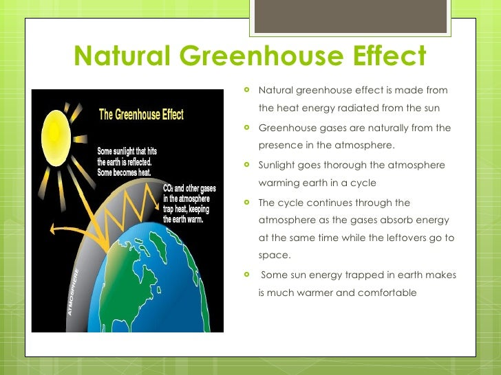 Natural Greenhouse Gas Warming