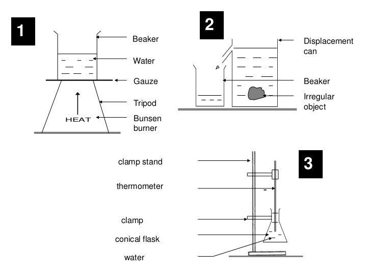 scientific drawings