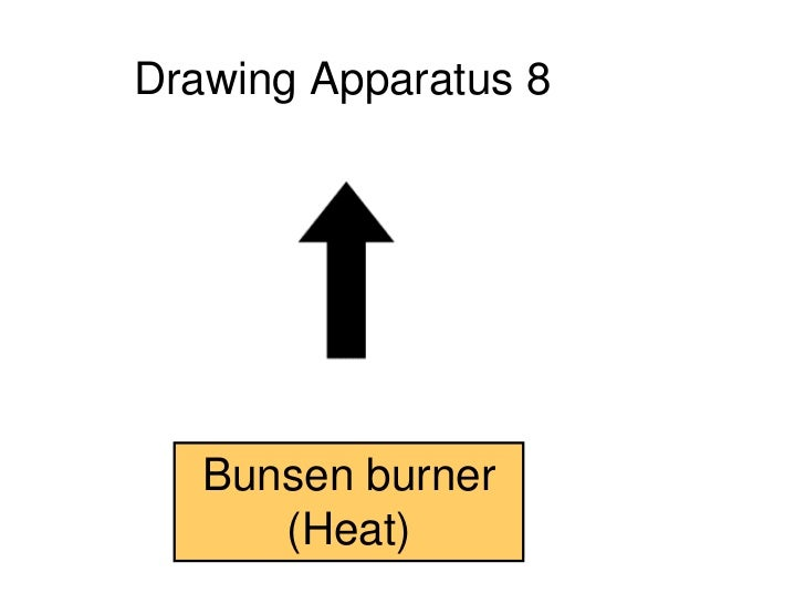scientific drawings      drawing apparatus  bunsen burner