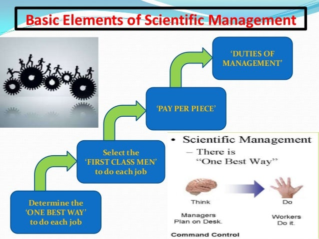 advantages of scientific management Scientific management is essential for any type of business these days it aims at introducing new and improved methods of production and removal of wastage and inefficiency in undertaking the production activities one of its main aims is to effect a considerable increase in the level of production.