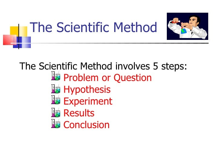 The first unit in Science should be Scientific Method and this ...