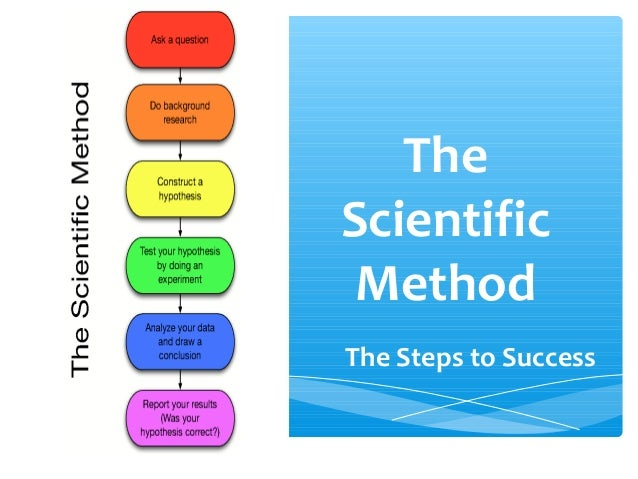 The Scientific Method The Steps to Success