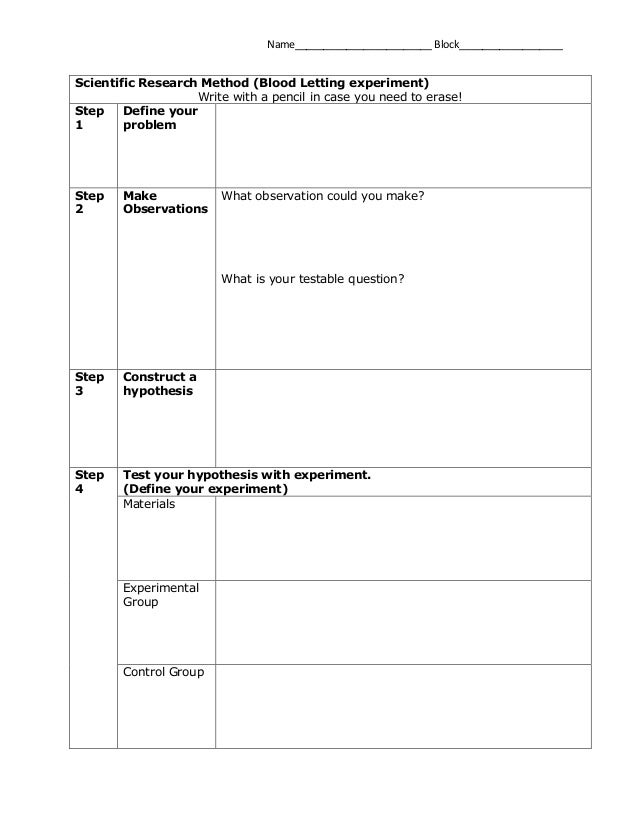 Write my scientific method research paper