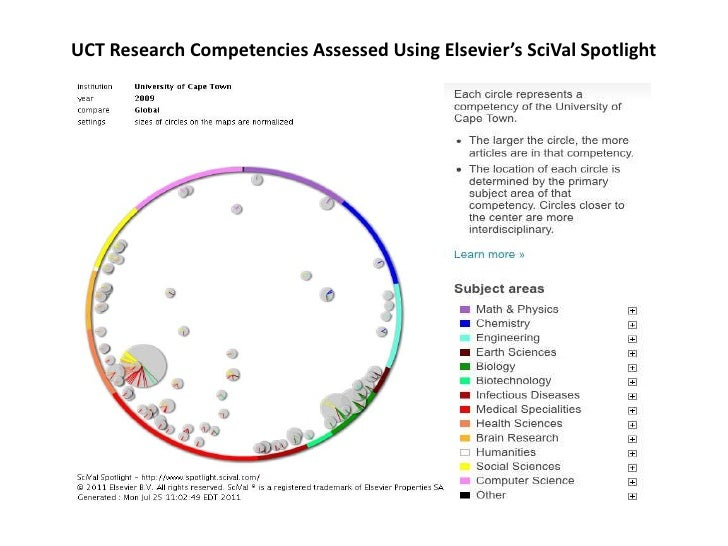 UCT Research Competencies Assessed Using Elsevier's SciVal Spotlight<br />