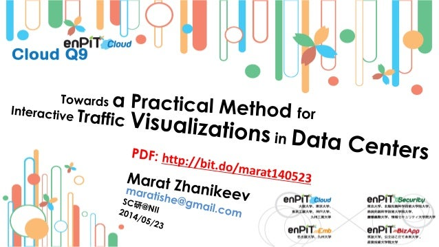 . Mission Statement M.Zhanikeev -- maratishe@gmail.com -- ...Interactive Traffic Visualizations in Data Centers -- http://...