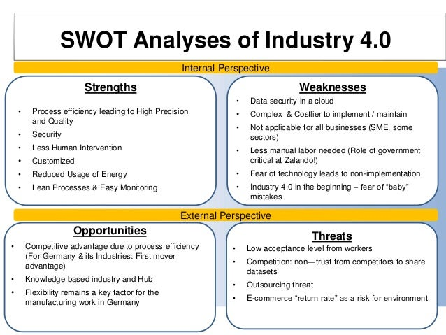 pizza hut swot analysis and conclusion Pizza hut strategic plan executive summarythis proposal describes pizza hut and a swot analysis has been done to identify this pizza will be available.
