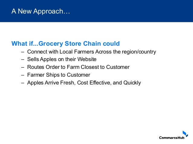 Grocery Supply Chain Grocery Store Chain Could