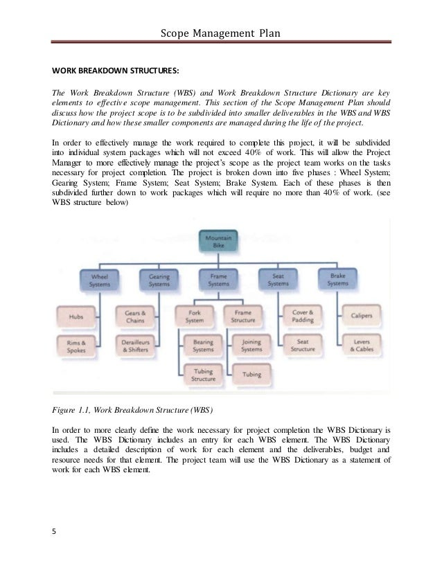Structure of a term paper