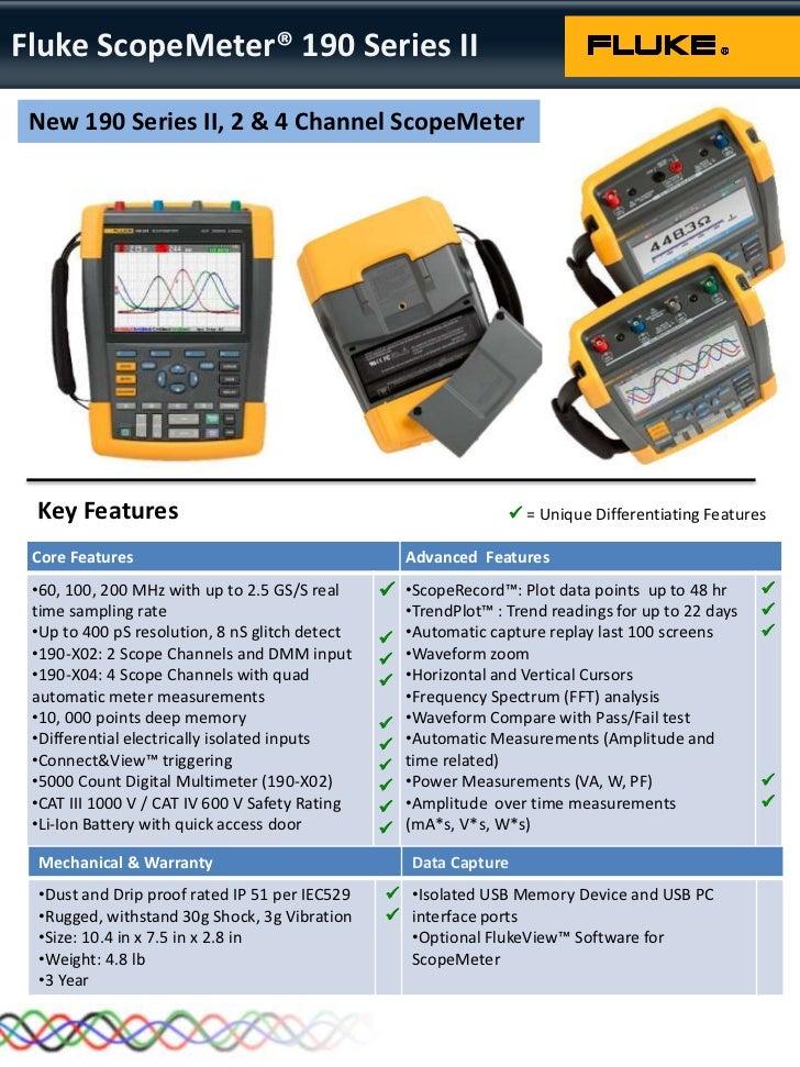 Fluke ScopeMeter® 190 Series II<br />New 190 Series II, 2 & 4 Channel ScopeMeter<br />Key Features<br /> = Unique Differe...