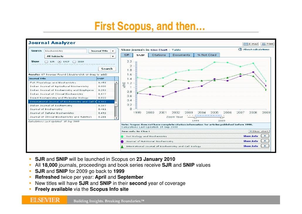 Hyip analysis journal