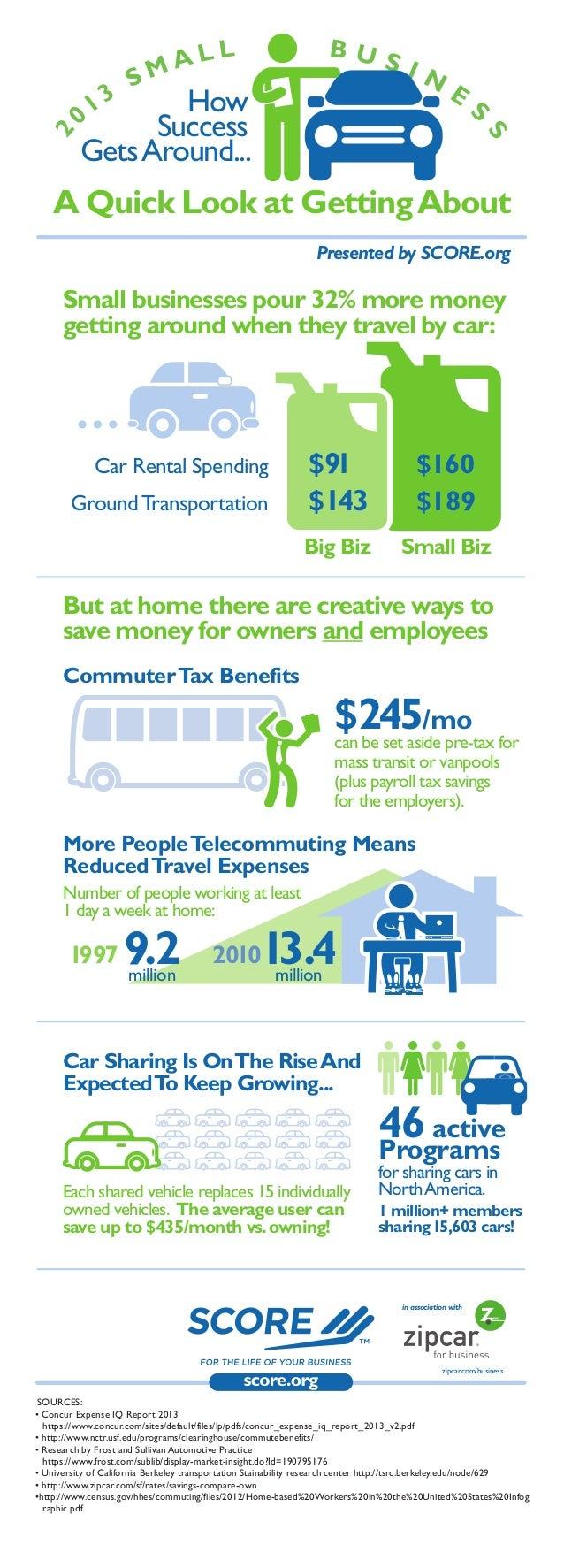 Score infographic sept2013-transportation-rev1