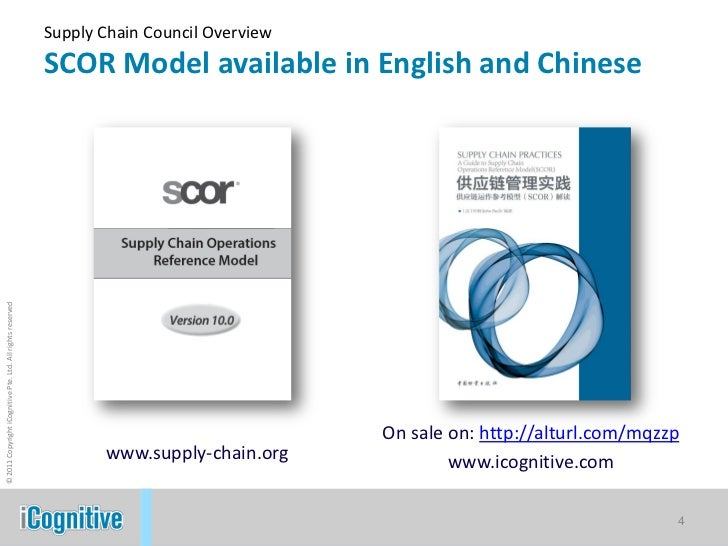 application of scor model in an The aim of this paper is to introduce a roadmap detailing how to apply the supply chain operations reference (scor) model to e-government to analyse, design and.
