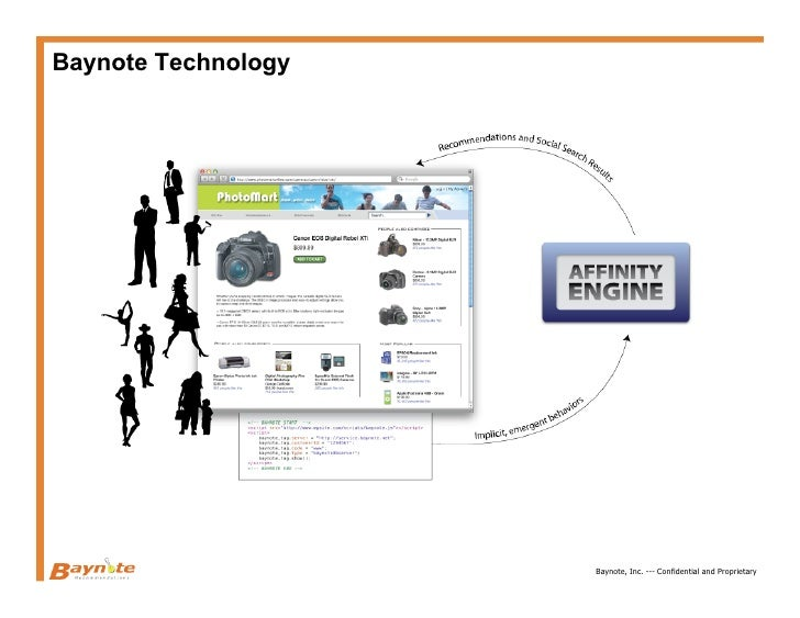 Baynote Technology                          Baynote, Inc. --- Confidential and Proprietary