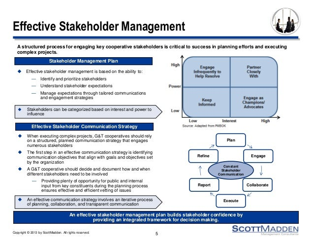management strategy structure considering all stakeholders parcipitation 5 key factors to successful strategic planning  the senior management created strategies that  to realize some or all of one of their key strategies.