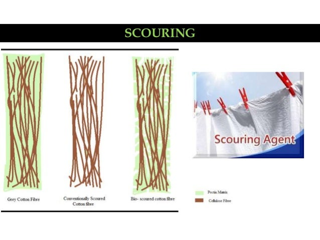 SCOURING