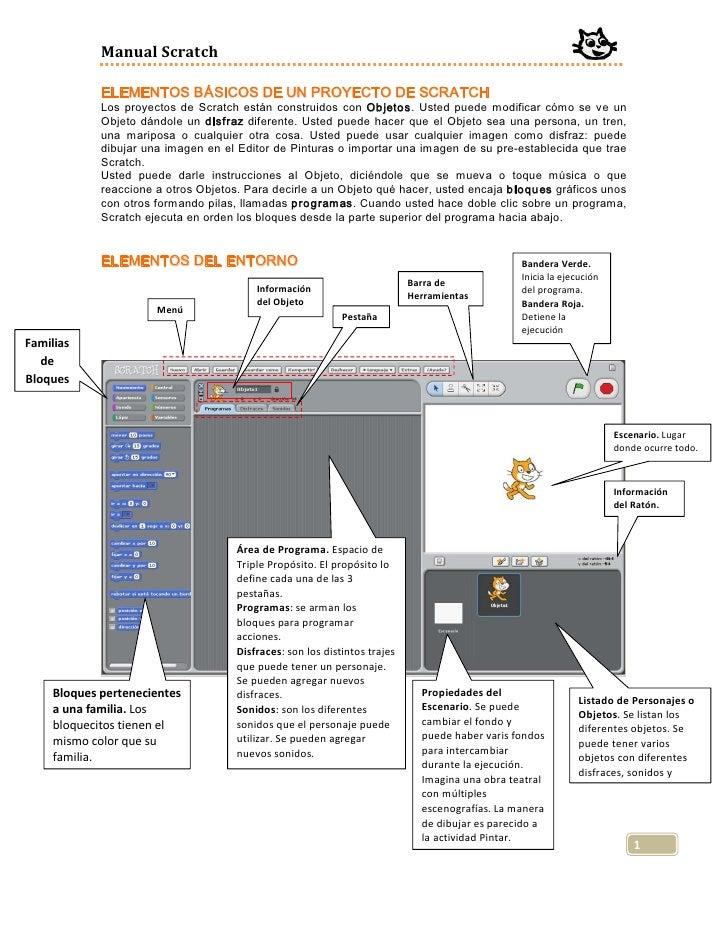 ManualScratch             ELEMENTOSBÁSICOSDEUNPROYECTODESCRATCH             Los proyectos de Scratch están c...