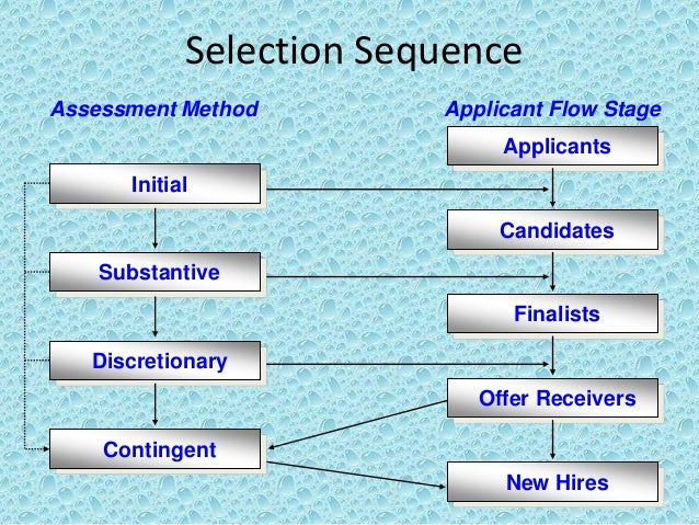 nature and significance of recruitment selection Recruitment (hiring) is a core function of human resource managementit is the first step of appointment recruitment refers to the overall process of attracting, shortlisting, selecting and appointing suitable candidates for jobs (either permanent or temporary) within an organization recruitment can also refer to processes involved in choosing.