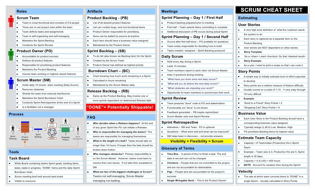 project management sheet